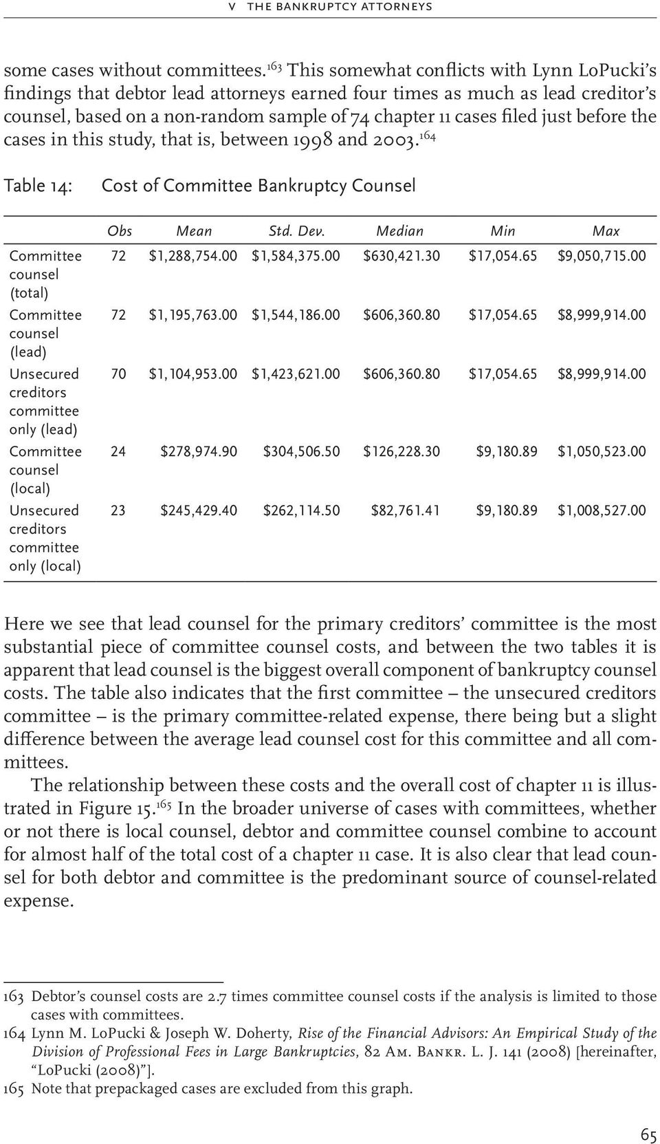 just before the cases in this study, that is, between 1998 and 2003. 164 Table 14: Cost of Committee Bankruptcy Counsel Obs Mean Std. Dev.
