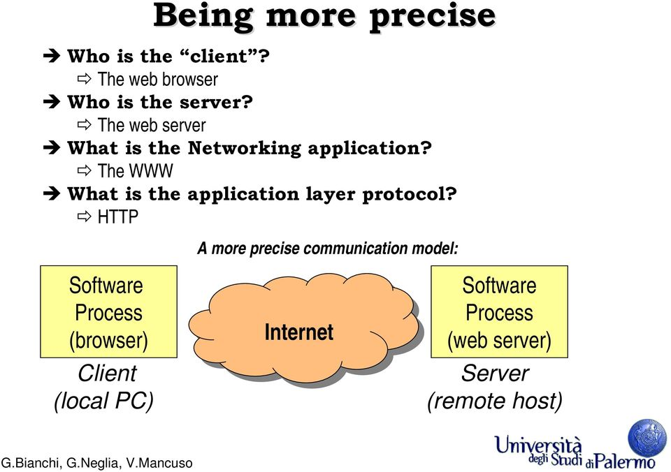 The WWW What is the application layer protocol?