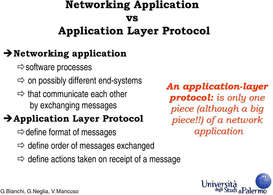 one by exchanging messages piece (although( a big Application Layer Protocol piece!