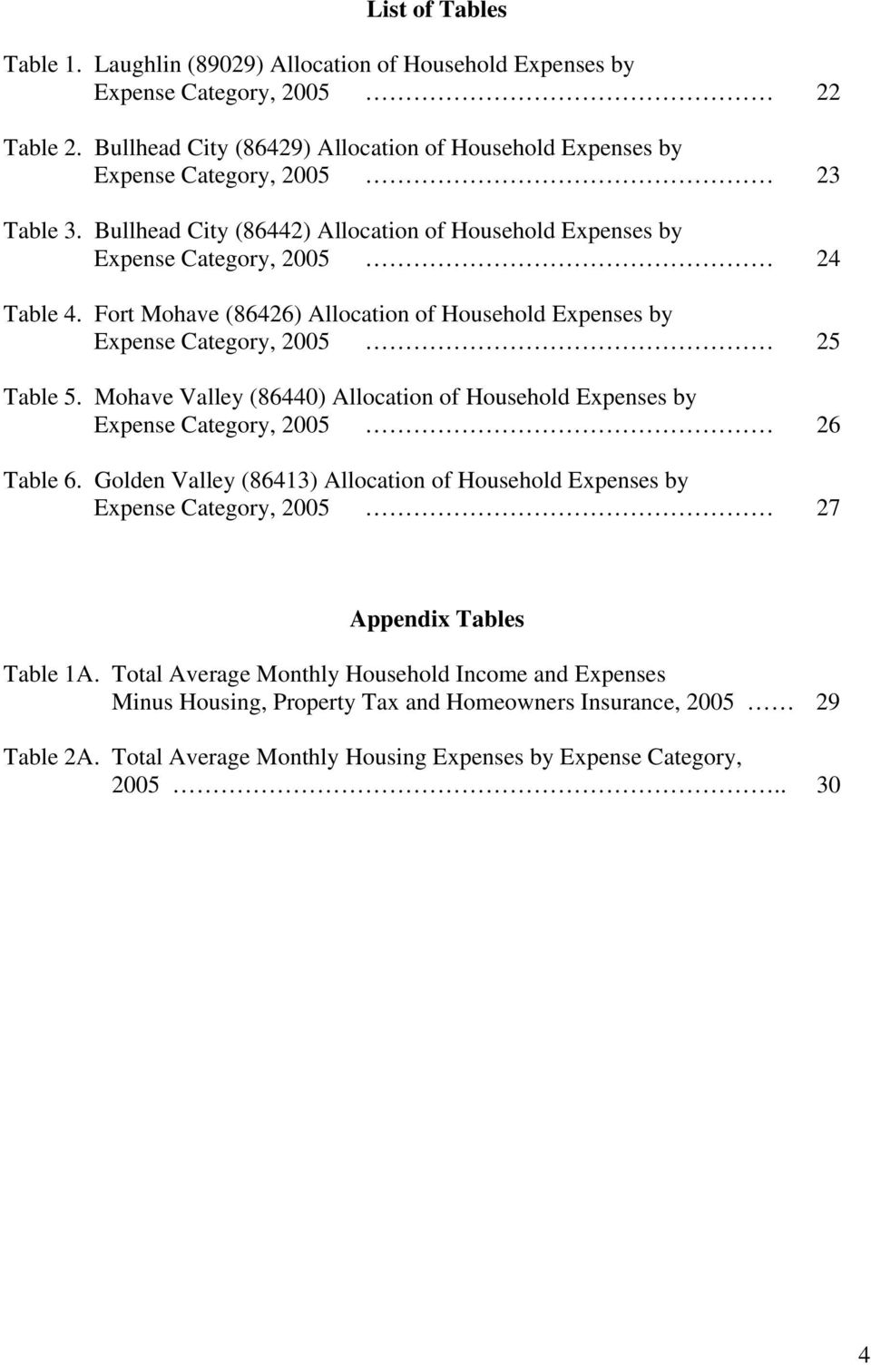 Fort Mohave (86426) Allocation of Household Expenses by Expense Category, 2005 25 Table 5. Mohave Valley (86440) Allocation of Household Expenses by Expense Category, 2005 26 Table 6.