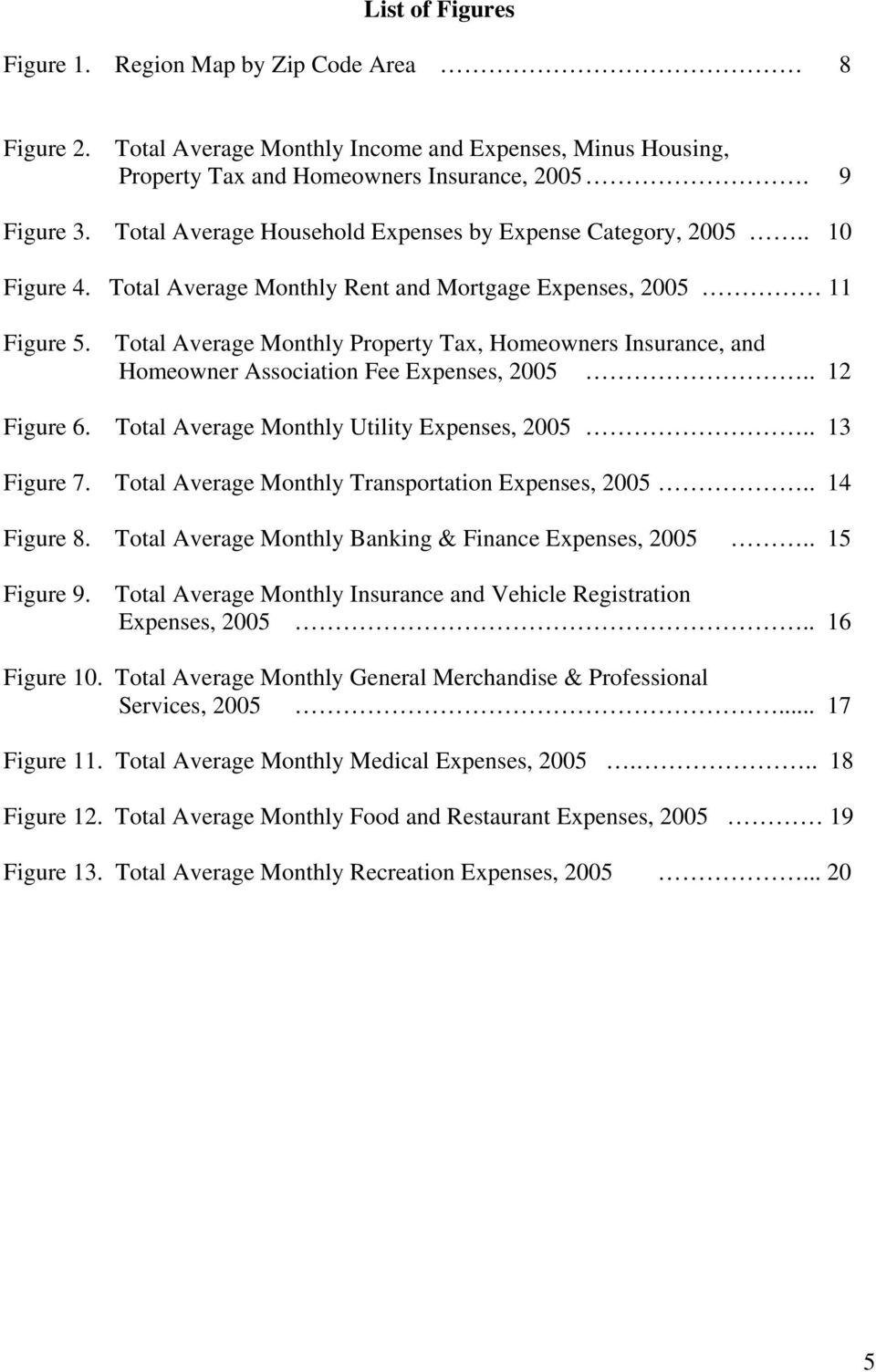 Total Average Monthly Property Tax, Homeowners Insurance, and Homeowner Association Fee Expenses, 2005.. 12 Figure 6. Total Average Monthly Utility Expenses, 2005.. 13 Figure 7.