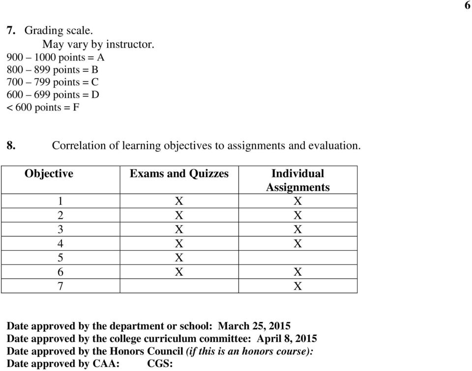 Correlation of learning objectives to assignments and evaluation.