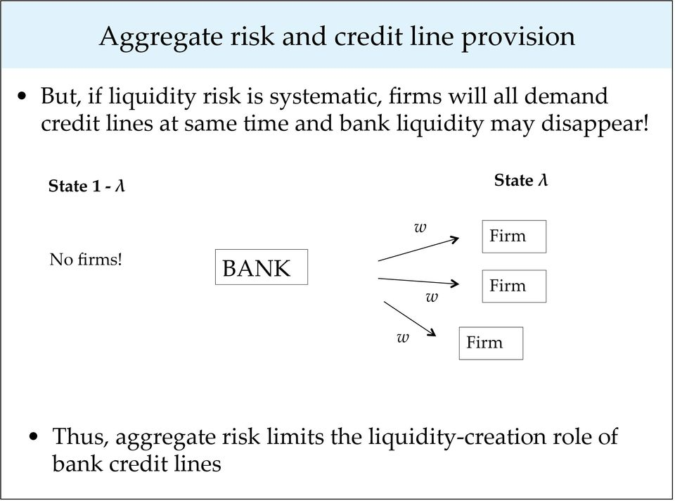liquidity may disappear! State 1 - λ State λ No firms!