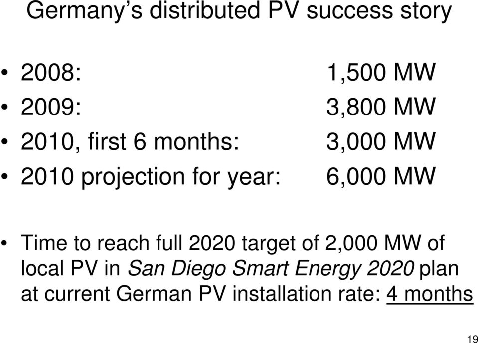 Time to reach full 2020 target of 2,000 MW of local PV in San Diego