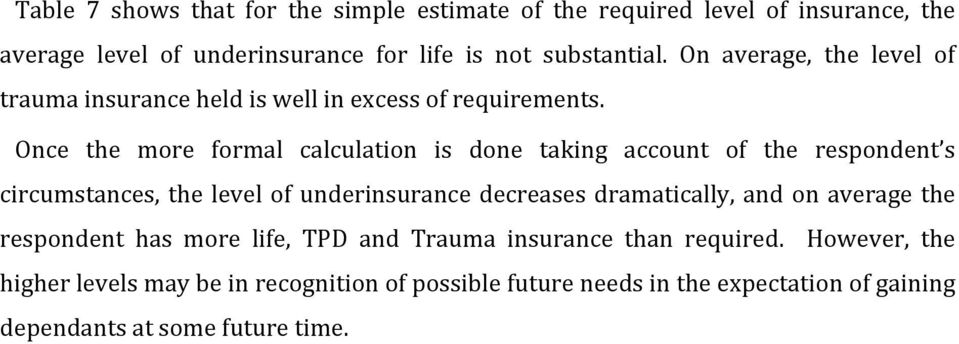 Once the more formal calculation is done taking account of the respondent s circumstances, the level of underinsurance decreases dramatically,
