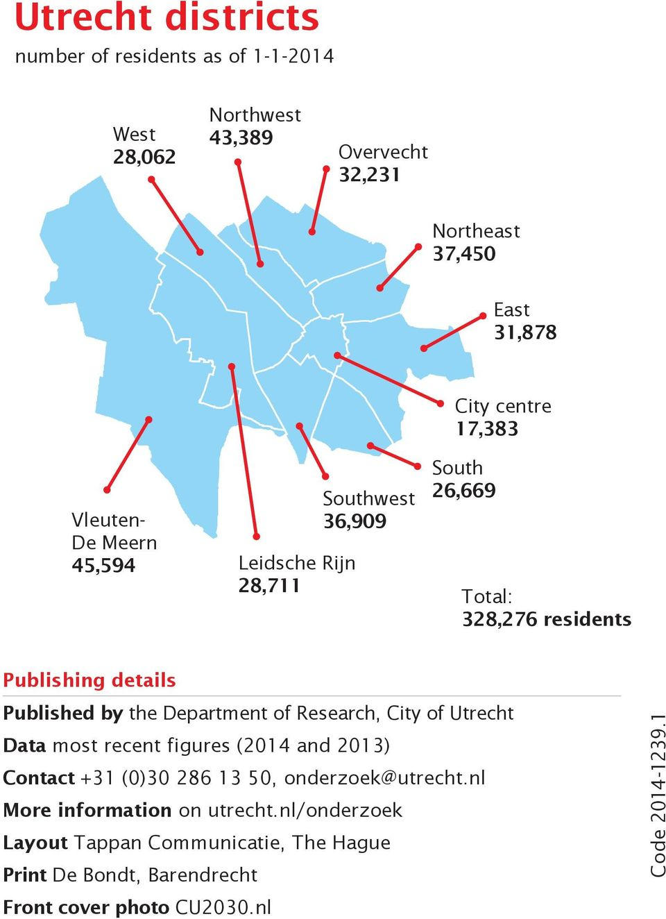 Published by the Department of Research, City of Data most recent figures (204 and 203) Contact +3 (0)30 286 3 50,