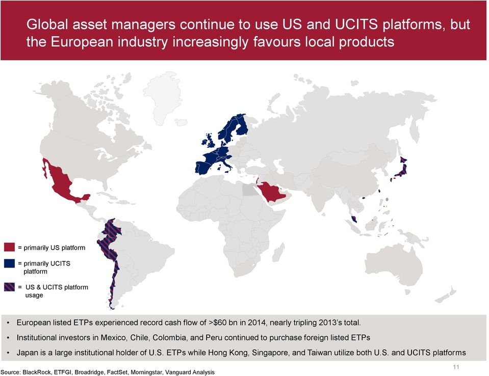 total. AUM Institutional investors in Mexico, Chile, Colombia, and Peru continued to purchase foreign listed ETPs 1 Japan is a large institutional holder of U.