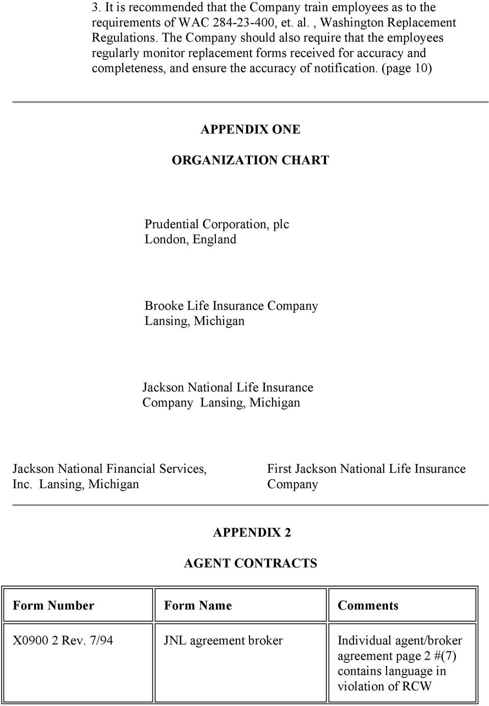 (page 10) APPENDIX ONE ORGANIZATION CHART Prudential Corporation, plc London, England Brooke Life Insurance Company Lansing, Michigan Jackson National Life Insurance Company Lansing, Michigan
