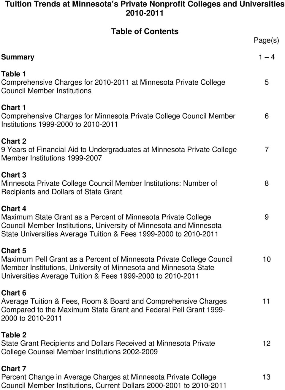 Member Institutions 1999-2007 Chart 3 Minnesota Private College Council Member Institutions: Number of Recipients and Dollars of State Grant Chart 4 Maximum State Grant as a Percent of Minnesota