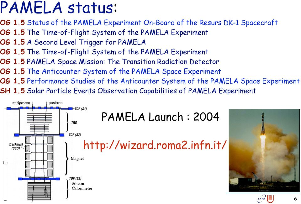 5 The Anticounter System of the PAMELA Space Experiment OG 1.5 Performance Studies of the Anticounter System of the PAMELA Space Experiment SH 1.