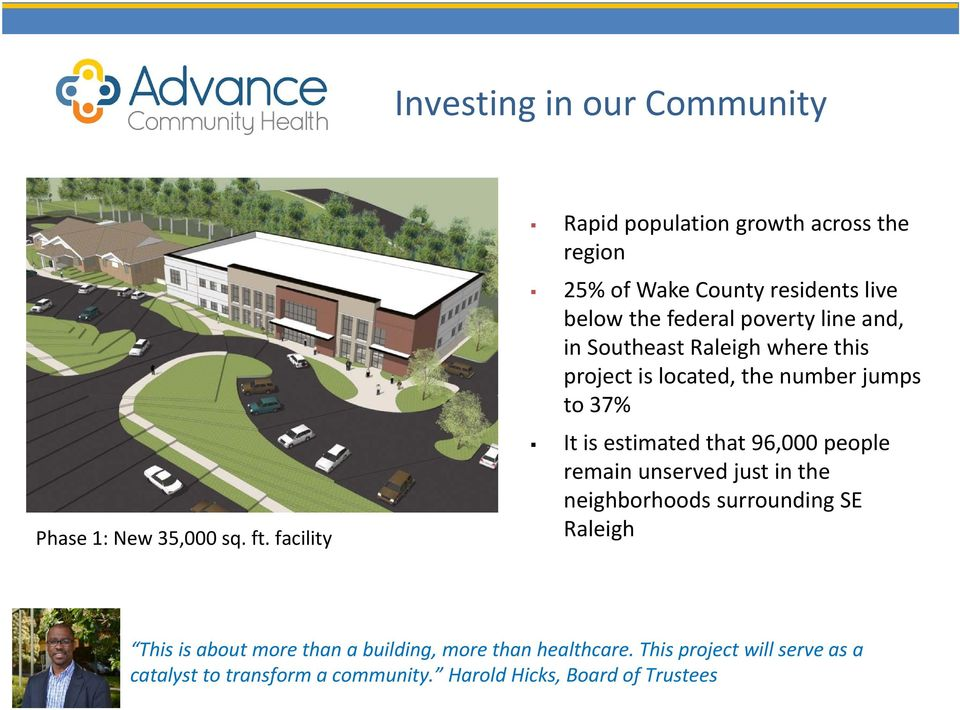 Southeast Raleigh where this project is located, the number jumps to 37% It is estimated that 96,000 people remain unserved