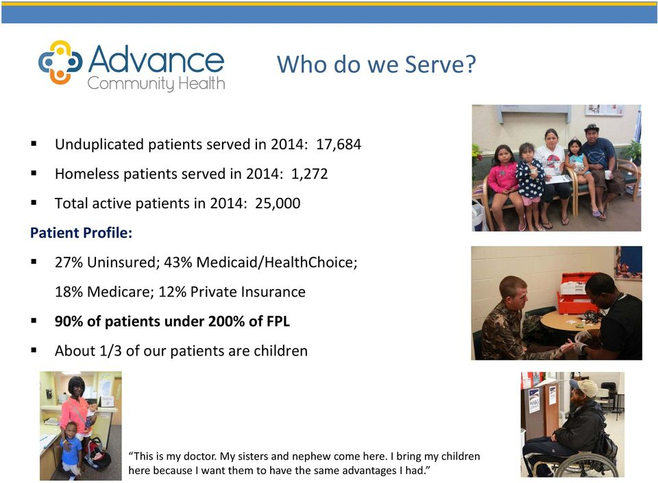 2014: 25,000 Patient Profile: 27% Uninsured; 43% Medicaid/HealthChoice; 18% Medicare; 12% Private Insurance