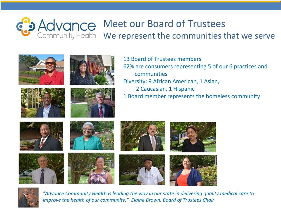 1 Hispanic 1 Board member represents the homeless community Advance Community Health is leading the way in our