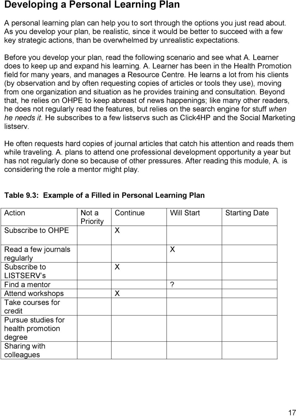 Before you develop your plan, read the following scenario and see what A. Learner does to keep up and expand his learning. A. Learner has been in the Health Promotion field for many years, and manages a Resource Centre.