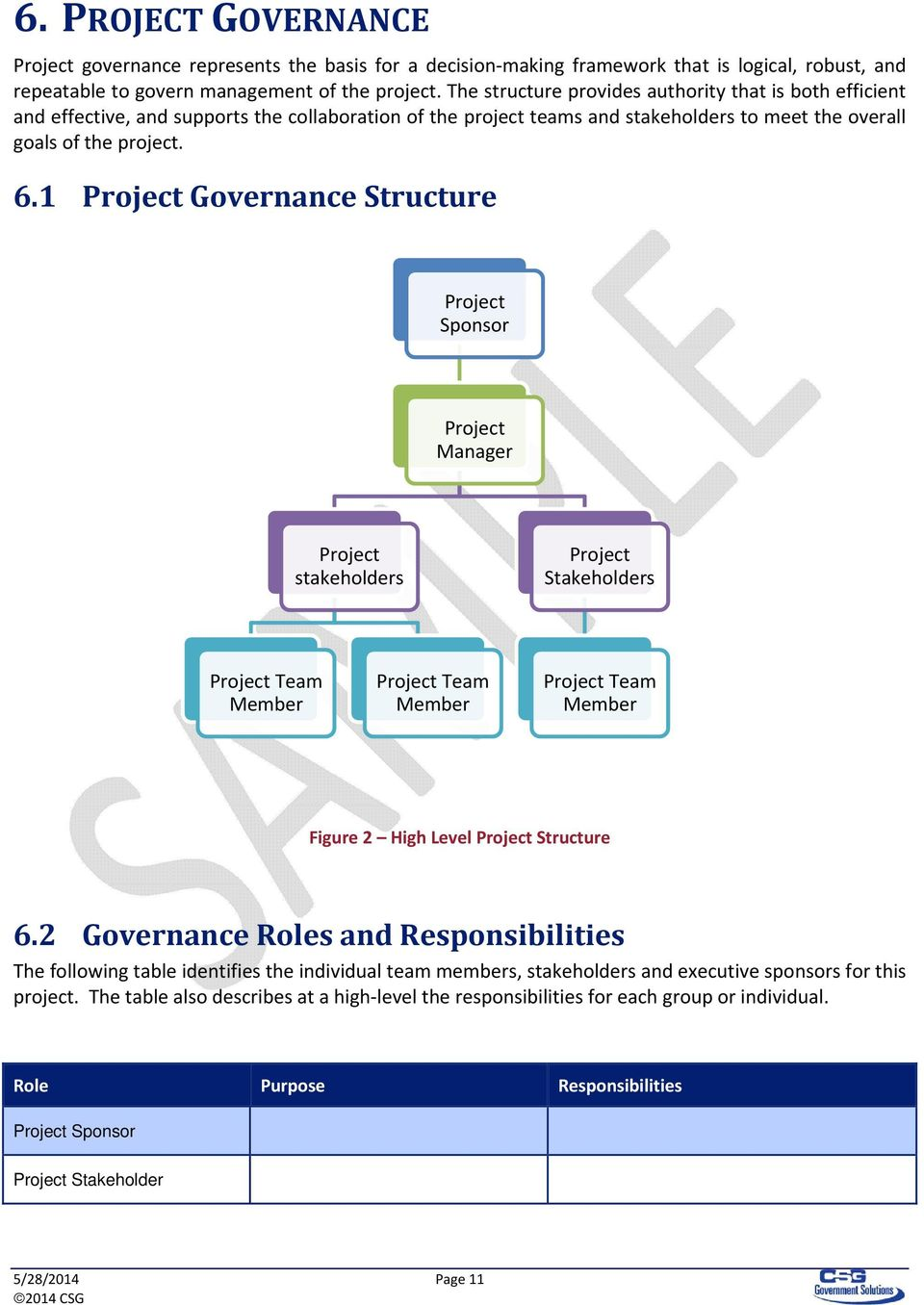 1 Project Governance Structure Project Sponsor Project Manager Project stakeholders Project Stakeholders Member Member Member Figure 2 High Level Project Structure 6.