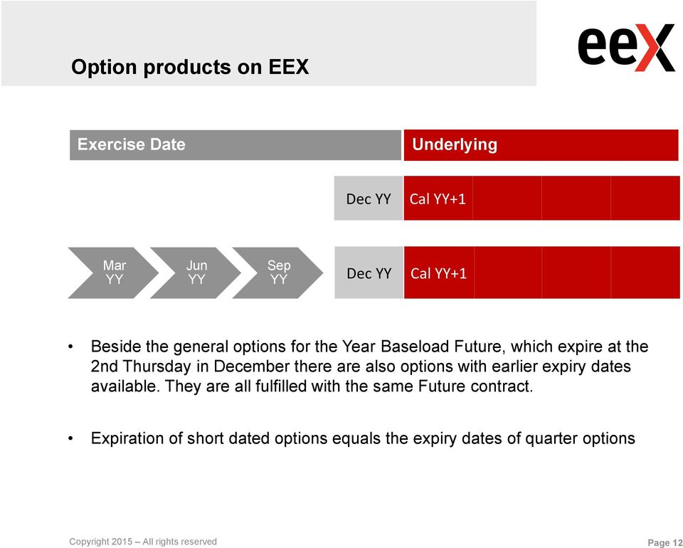 also options with earlier expiry dates available. They are all fulfilled with the same Future contract.