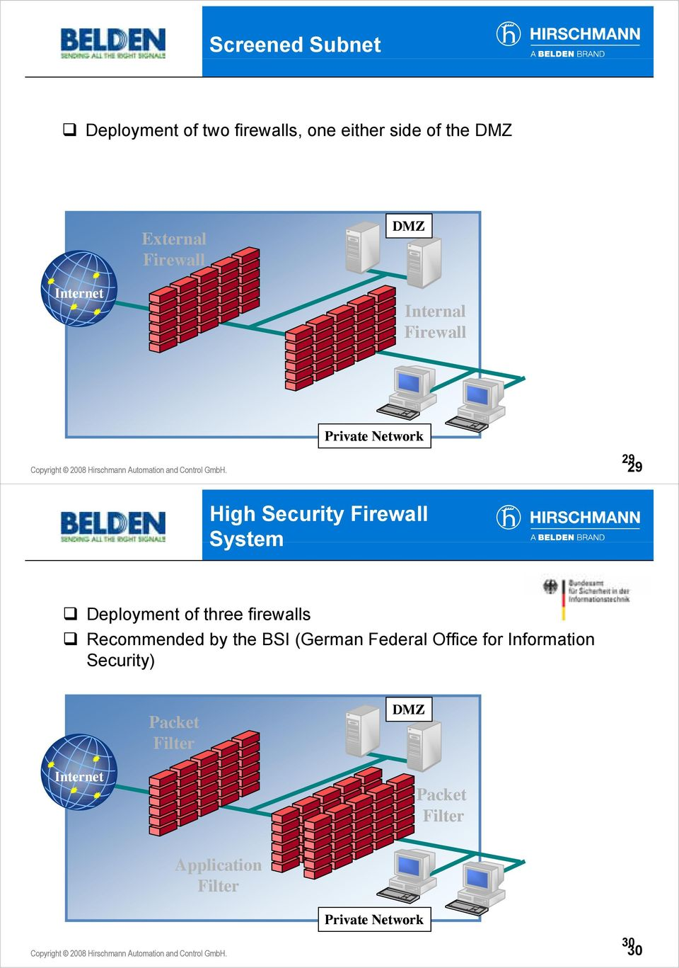 29 High Security Firewall System Deployment of three firewalls Recommended by the BSI (German Federal Office for Information