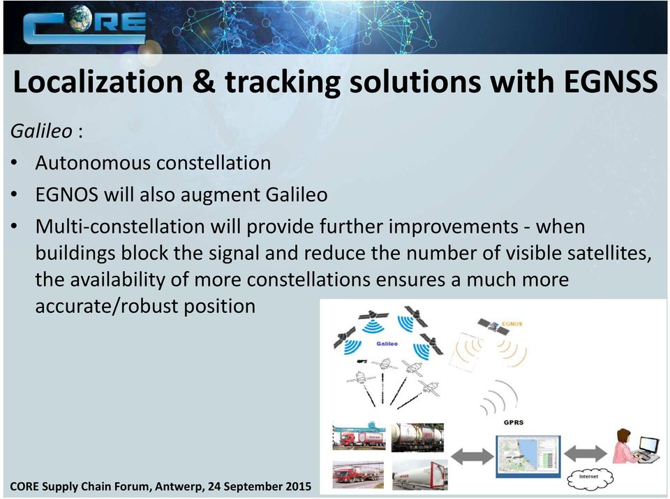 signal and reduce the number of visible satellites, the availability of more constellations