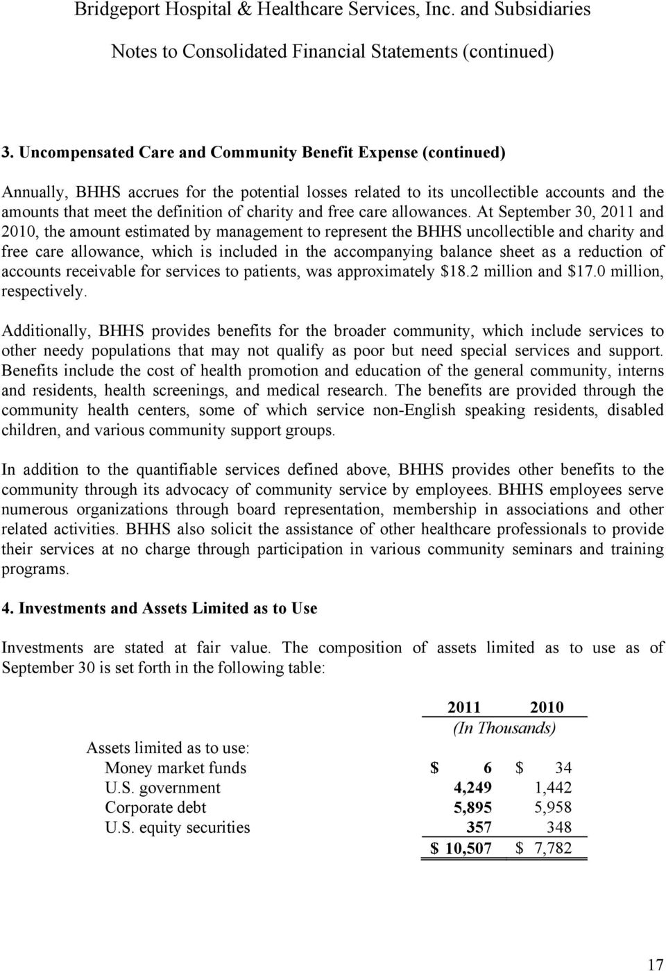 At September 30, 2011 and 2010, the amount estimated by management to represent the BHHS uncollectible and charity and free care allowance, which is included in the accompanying balance sheet as a