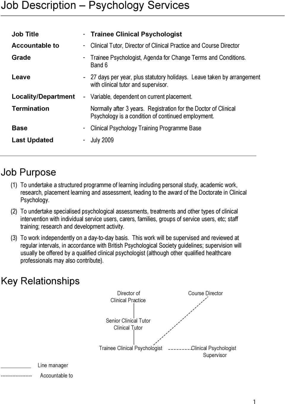 Leave taken by arrangement with clinical tutor and supervisor. - Variable, dependent on current placement. Normally after 3 years.