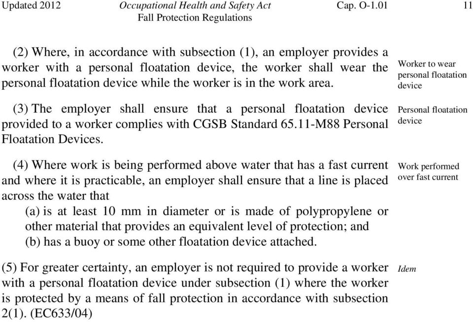 work area. (3) The employer shall ensure that a personal floatation device provided to a worker complies with CGSB Standard 65.11-M88 Personal Floatation Devices.