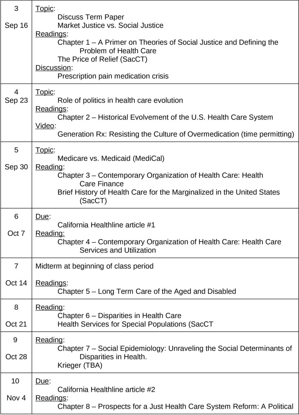 health care evolution Chapter 2 Historical Evolvement of the U.S. Health Care System Generation Rx: Resisting the Culture of Overmedication (time permitting) Medicare vs.