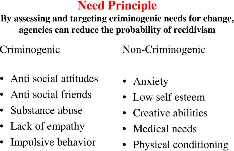 Anti social attitudes Anti social friends Substance abuse Lack of empathy