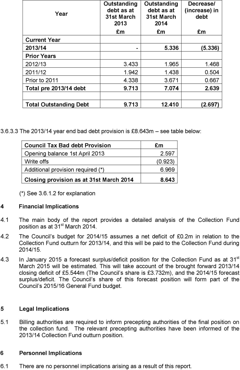 643m see table below: Council Tax Bad debt Provision m Opening balance 1st April 2013 2.597 Write offs (0.923) Additional provision required (*) 6.969 Closing provision as at 31st March 2014 8.