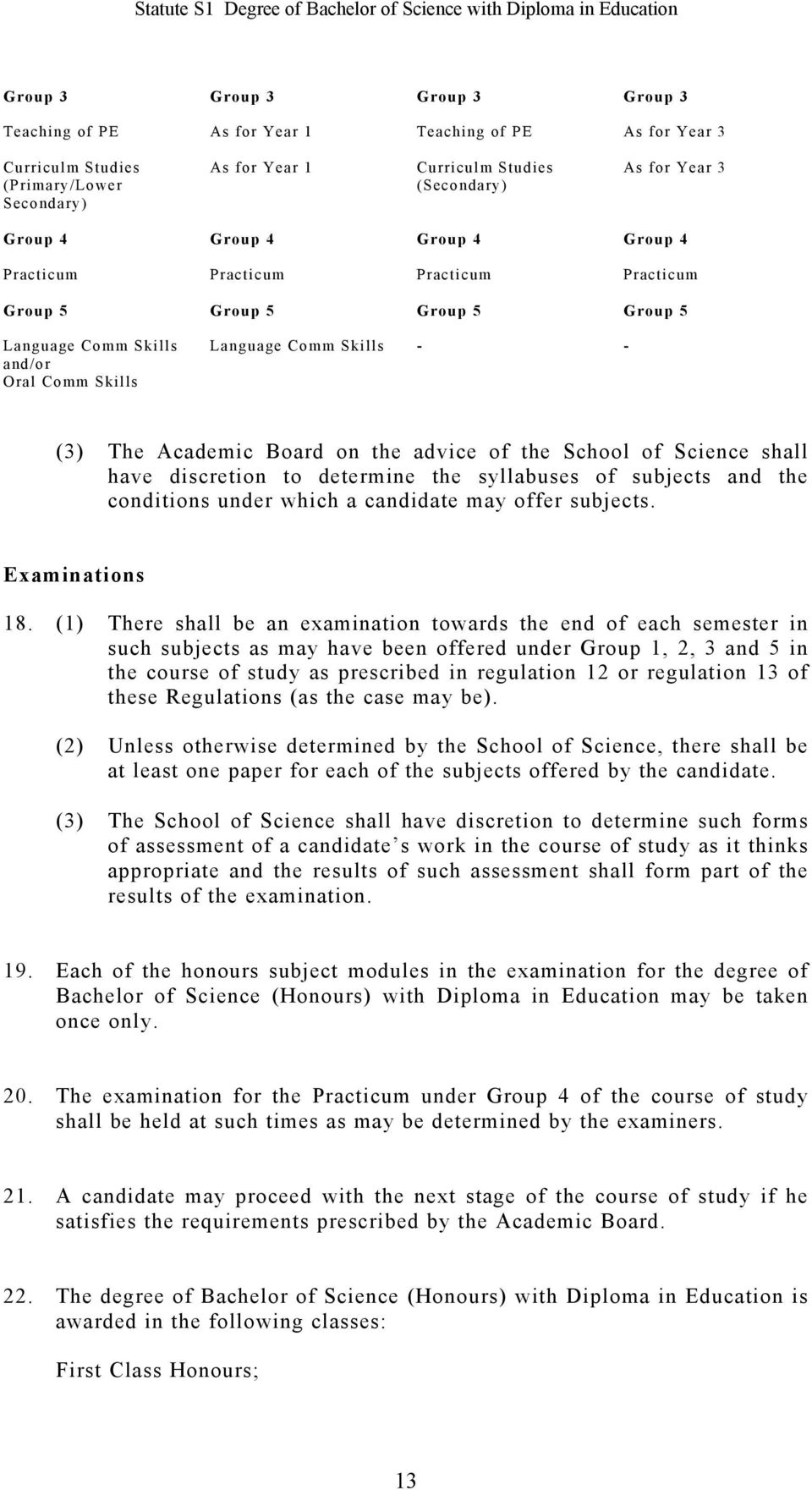 advice of the School of Science shall have discretion to determine the syllabuses of subjects and the conditions under which a candidate may offer subjects. Examinations 18.