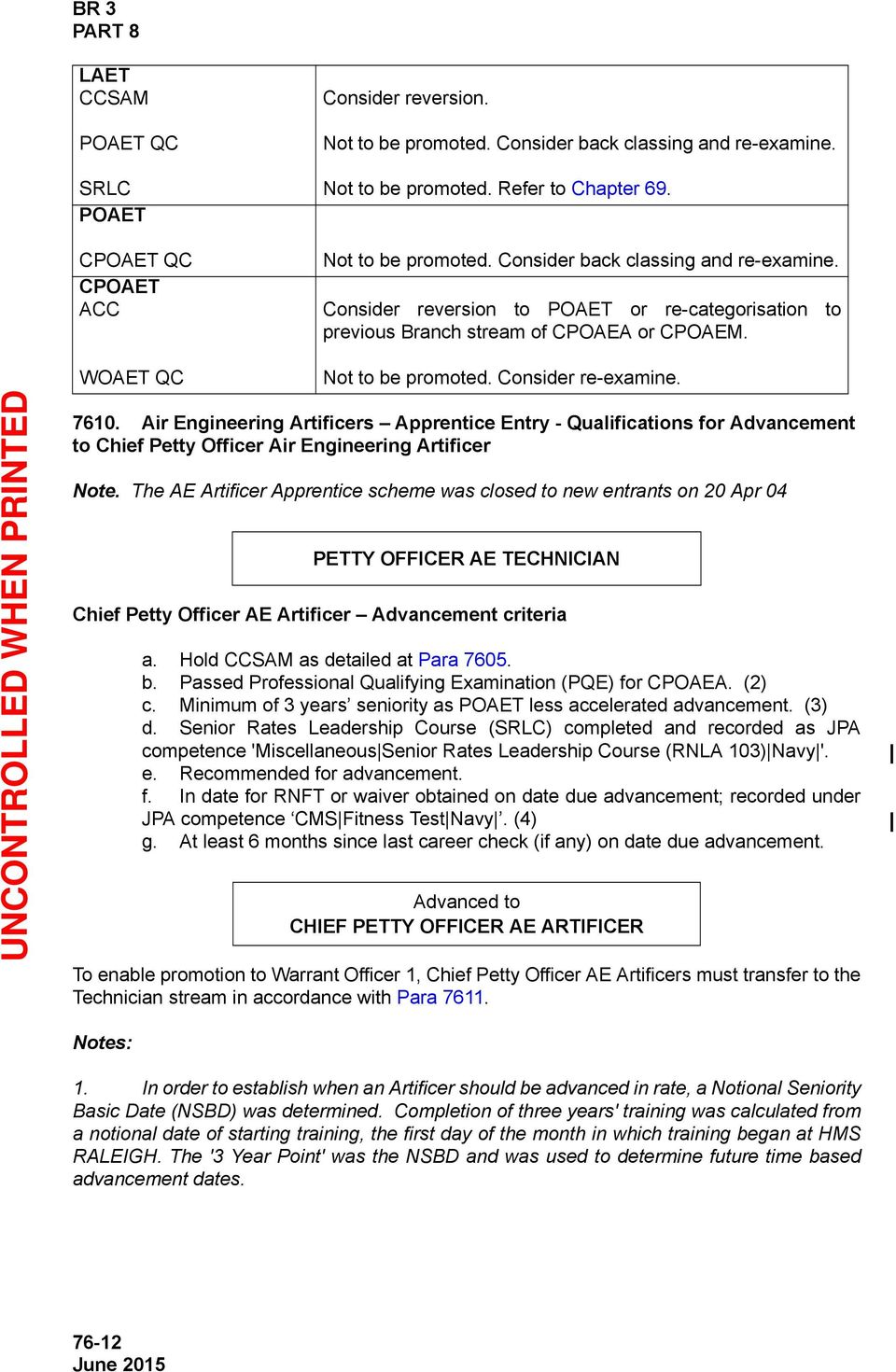 Not to be promoted. Consider re-examine. 7610. Air Engineering Artificers Apprentice Entry - Qualifications for Advancement to Chief Petty Officer Air Engineering Artificer Note.
