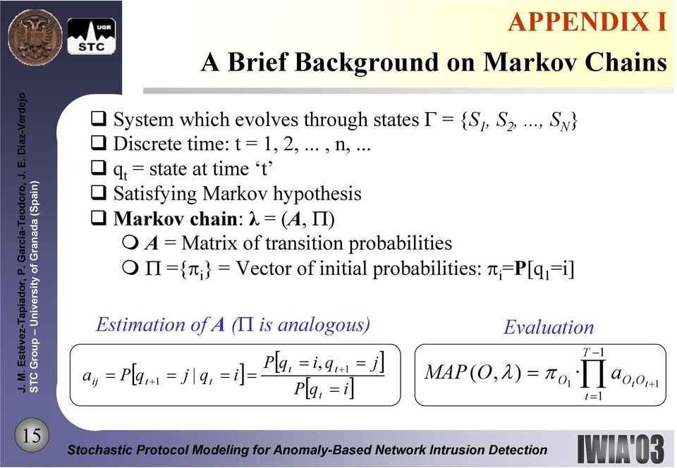 .. q t = state at time t Satisfying Markov hypothesis Markov chain: λ = (A, Π) A = Matrix of transition probabilities