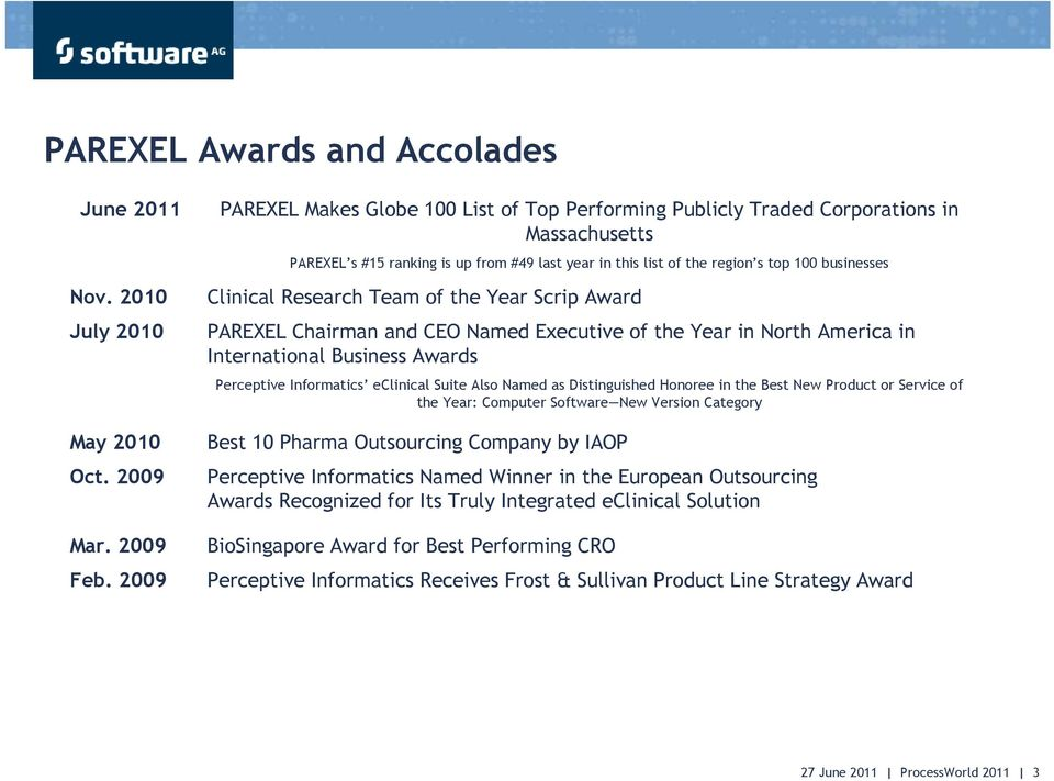 Clinical Research Team of the Year Scrip Award PAREXEL Chairman and CEO Named Executive of the Year in North America in International Business Awards Perceptive Informatics eclinical Suite Also Named