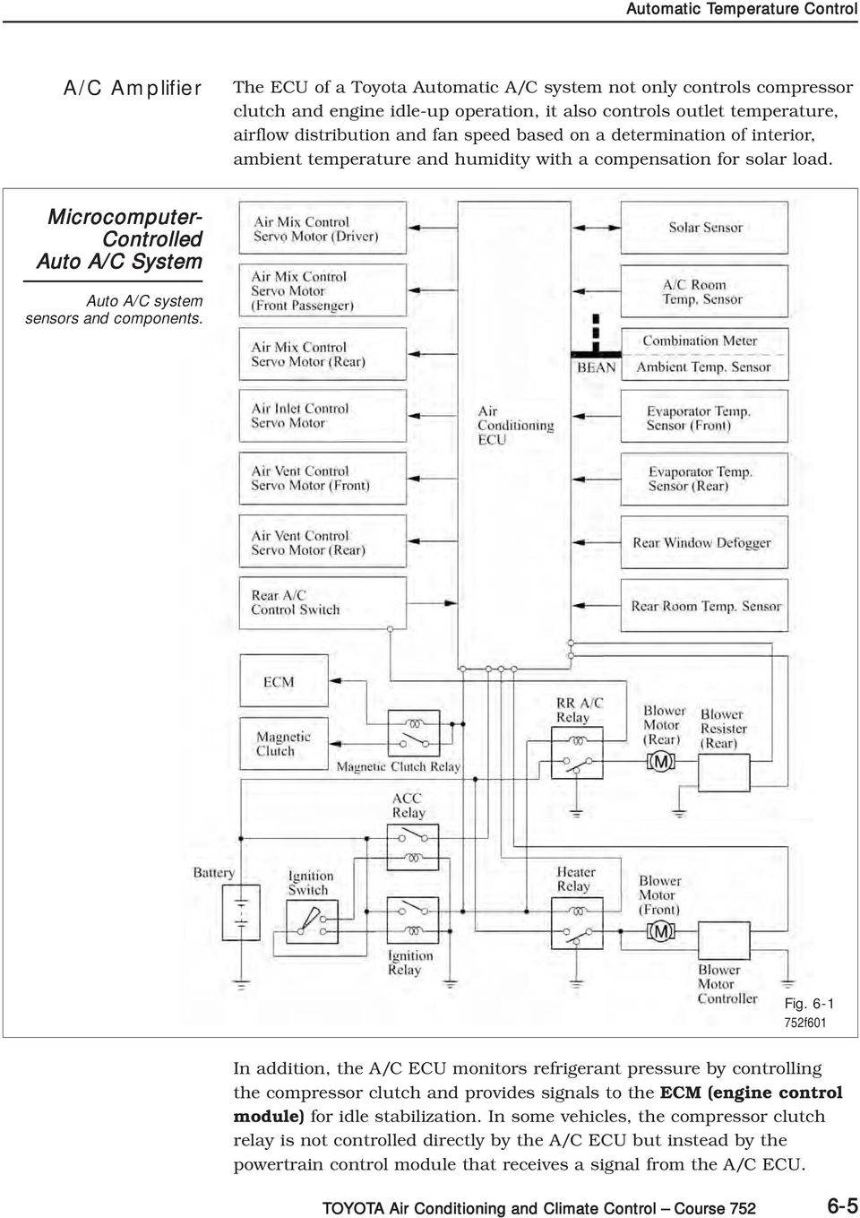 Microcomputer- Controlled Auto A/C System Auto A/C system sensors and components. Fig.