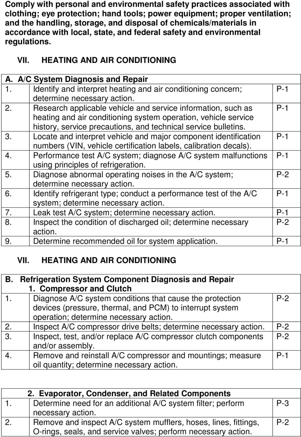 Identify and interpret heating and air conditioning concern; determine 2.
