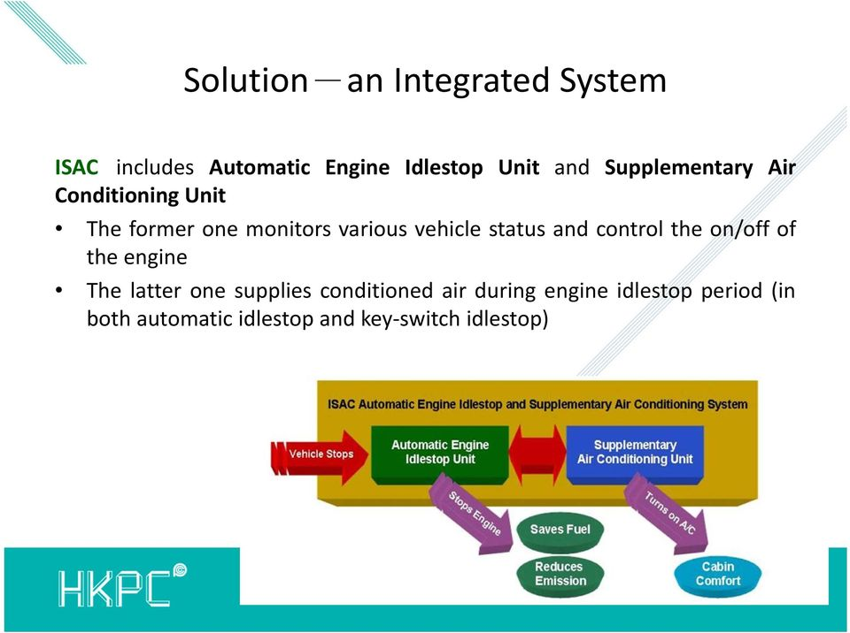 status and control the on/off of the engine The latter one supplies conditioned