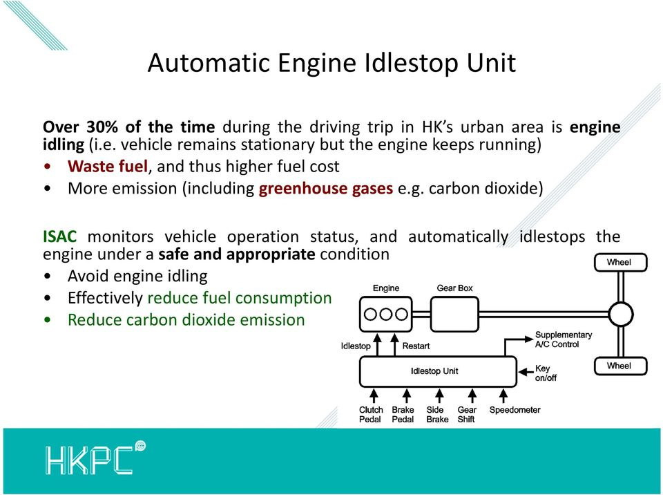 stationary but the engine keeps running) Waste fuel, and thus higher fuel cost More emission (including greenhouse