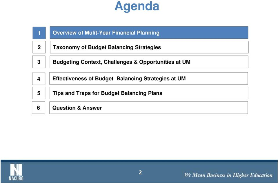 Opportunities at UM 4 5 6 Effectiveness of Budget Balancing