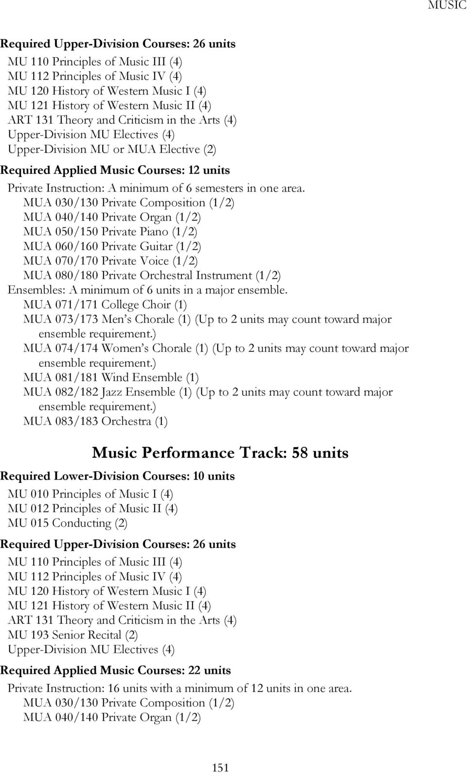 MUA 082/182 Jazz Ensemble (1) (Up to 2 units may count toward major Music Performance Track: 58 units Required Lower-Division Courses: 10 units MU 015 Conducting (2) Required Upper-Division Courses: