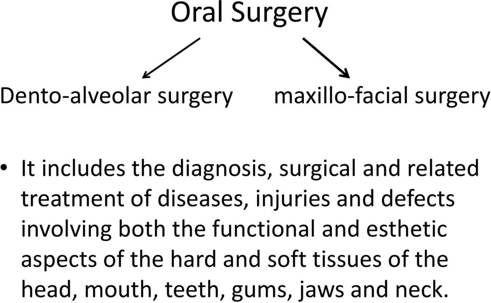injuries and defects involving both the functional and esthetic