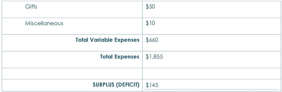 Expenses $660 Total