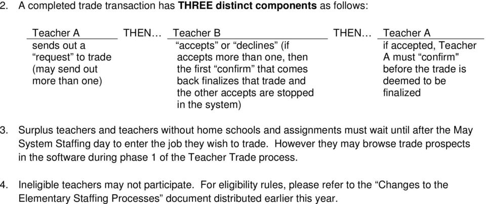 be finalized 3. Surplus teachers and teachers without home schools and assignments must wait until after the May System Staffing day to enter the job they wish to trade.