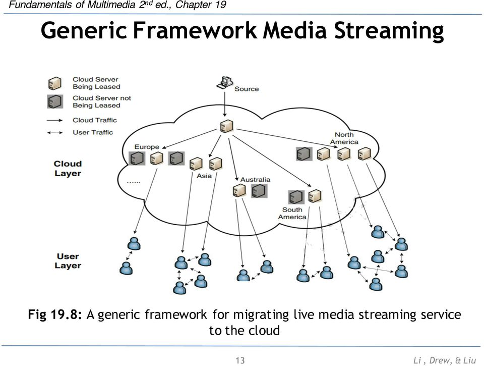 8: A generic framework for