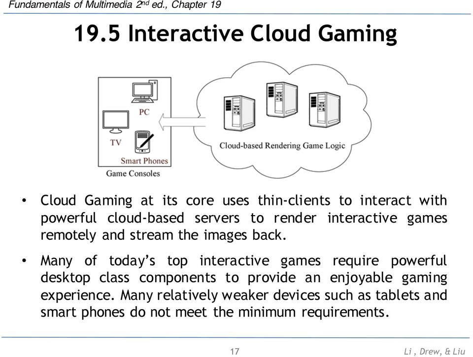 Many of today s top interactive games require powerful desktop class components to provide an