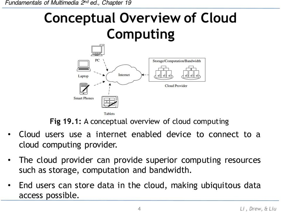connect to a cloud computing provider.