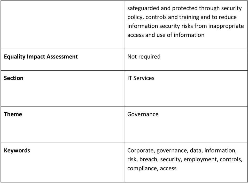 Impact Assessment Not required Section IT Services Theme Governance Keywords Corporate,