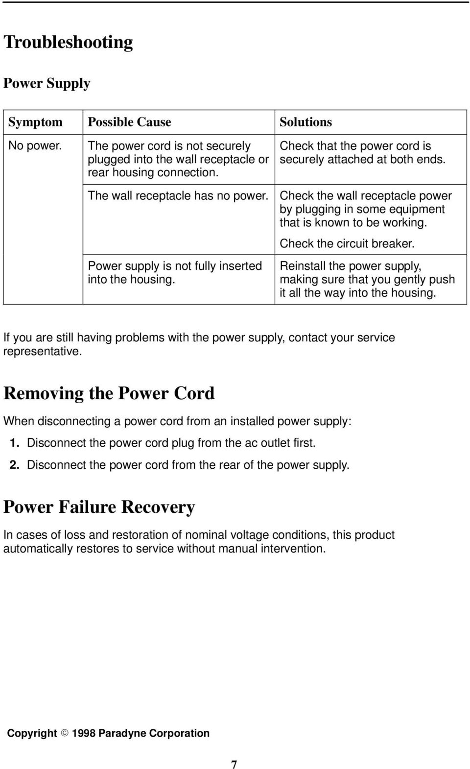 Check the wall receptacle power by plugging in some equipment that is known to be working. Check the circuit breaker.