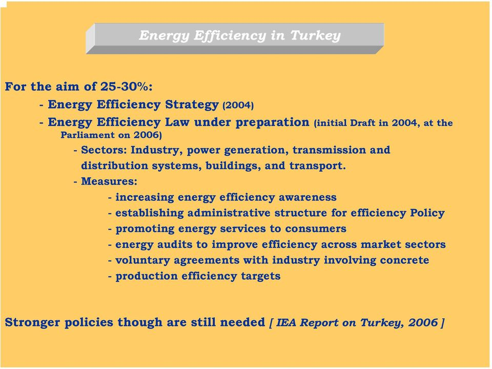 -Measures: - increasing energy efficiency awareness - establishing administrative structure for efficiency Policy - promoting energy services to consumers - energy