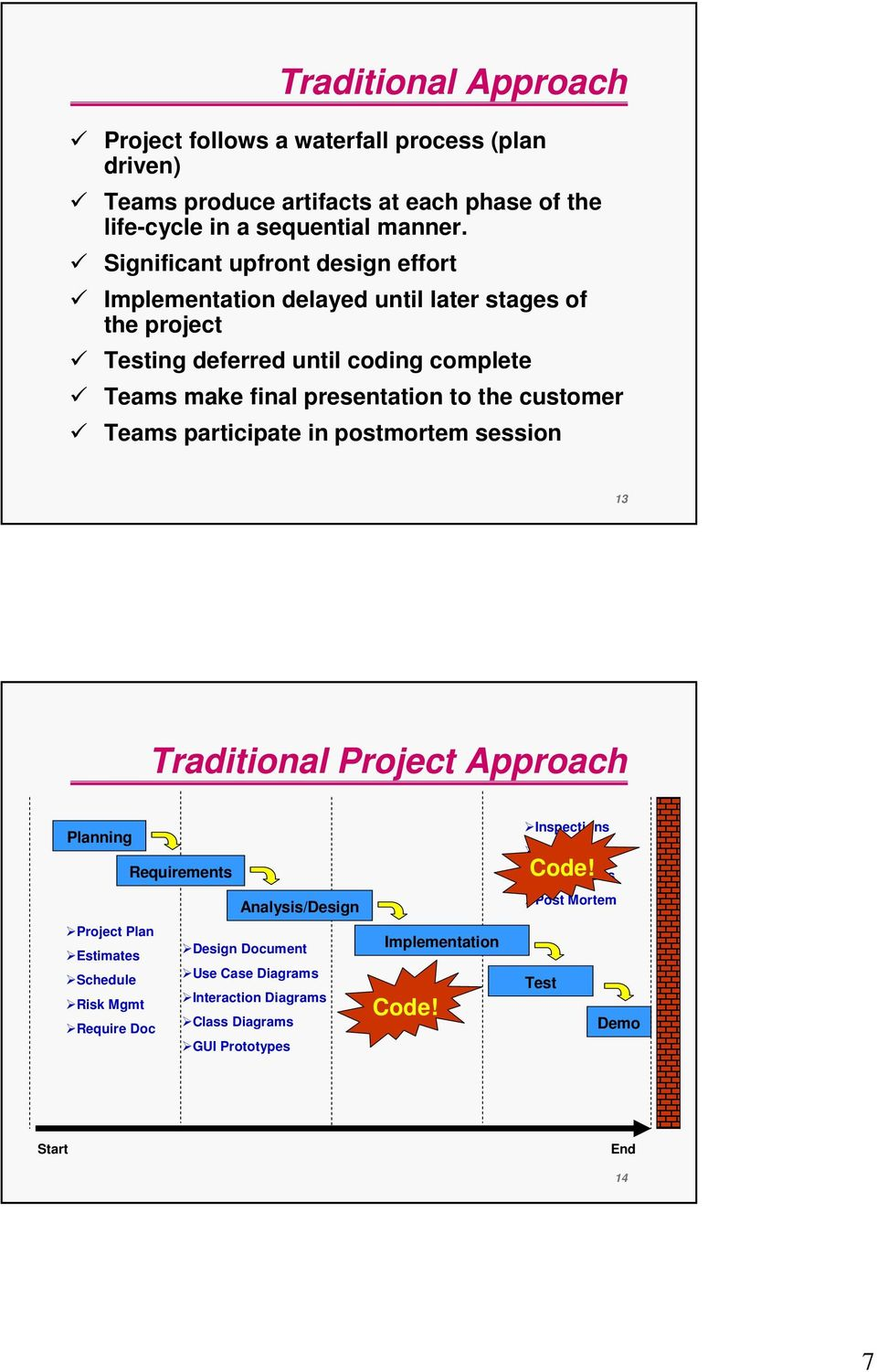 customer Teams participate in postmortem session 13 Traditional Project Approach Planning Requirements Analysis/Design Project Plan Design Document Estimates Use Case
