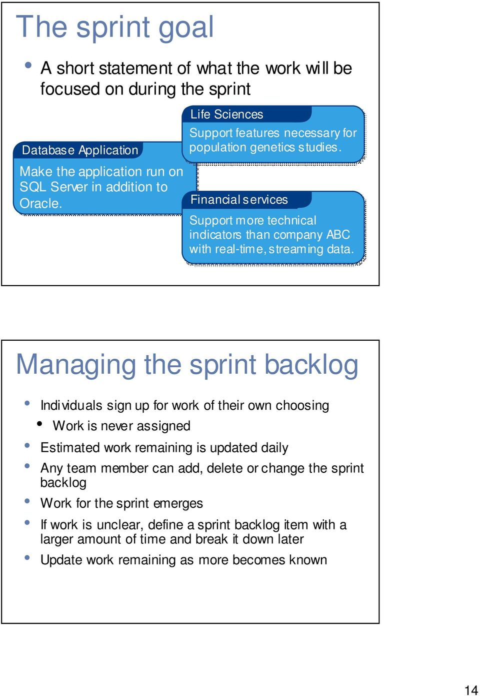 Managing the sprint backlog Individuals sign up for work of their own choosing Work is never assigned Estimated work remaining is updated daily Any team member can add, delete or