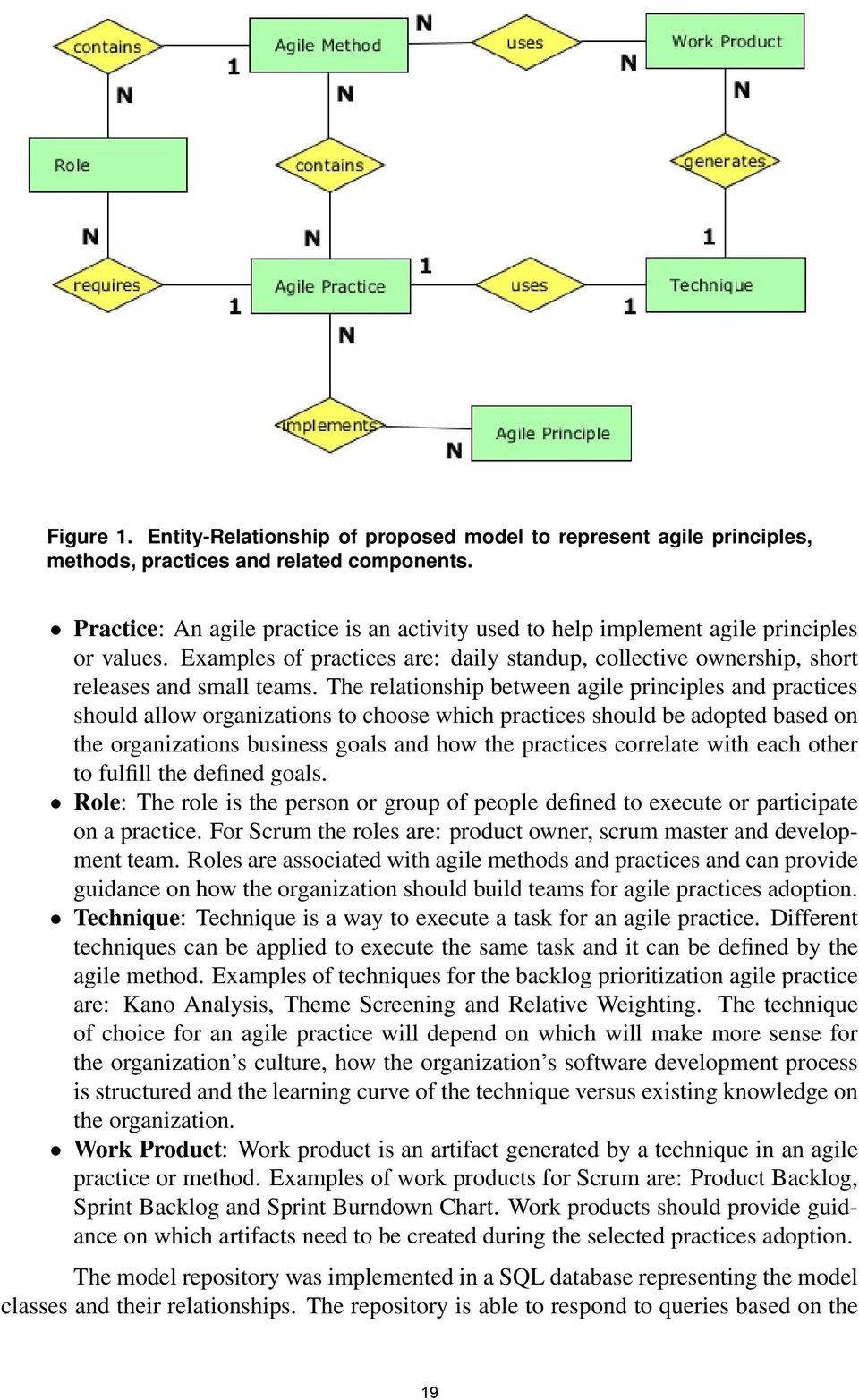 The relationship between agile principles and practices should allow organizations to choose which practices should be adopted based on the organizations business goals and how the practices